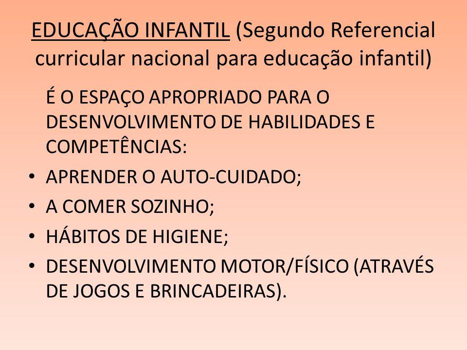 EDUCAÇÃO INFANTIL (Segundo Referencial curricular nacional para educação infantil)