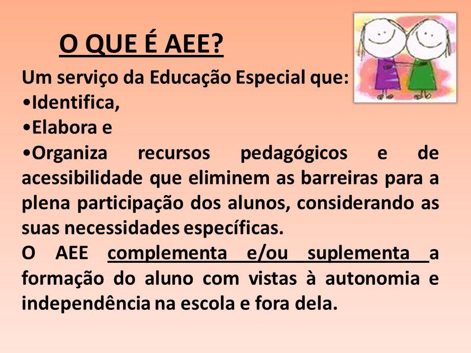 O QUE É AEE Um serviço da Educação Especial que: Identifica,