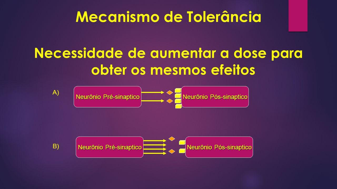 Mecanismo de Tolerância