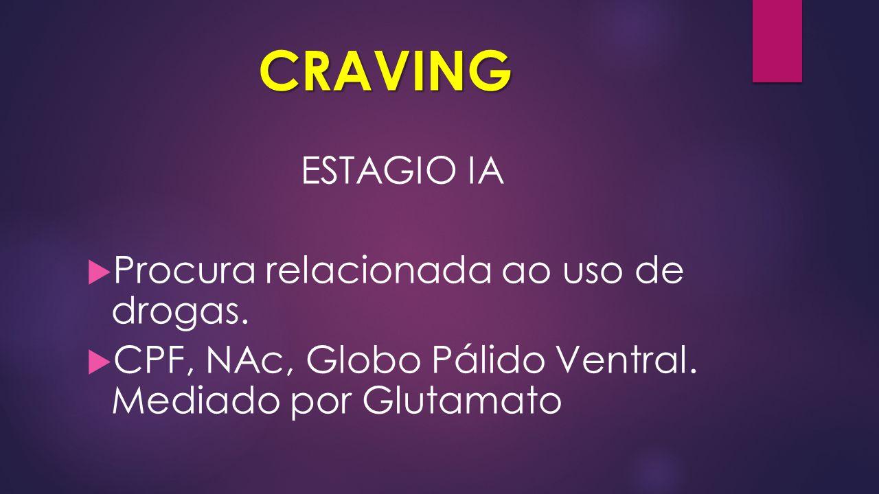 CRAVING ESTAGIO IA Procura relacionada ao uso de drogas.