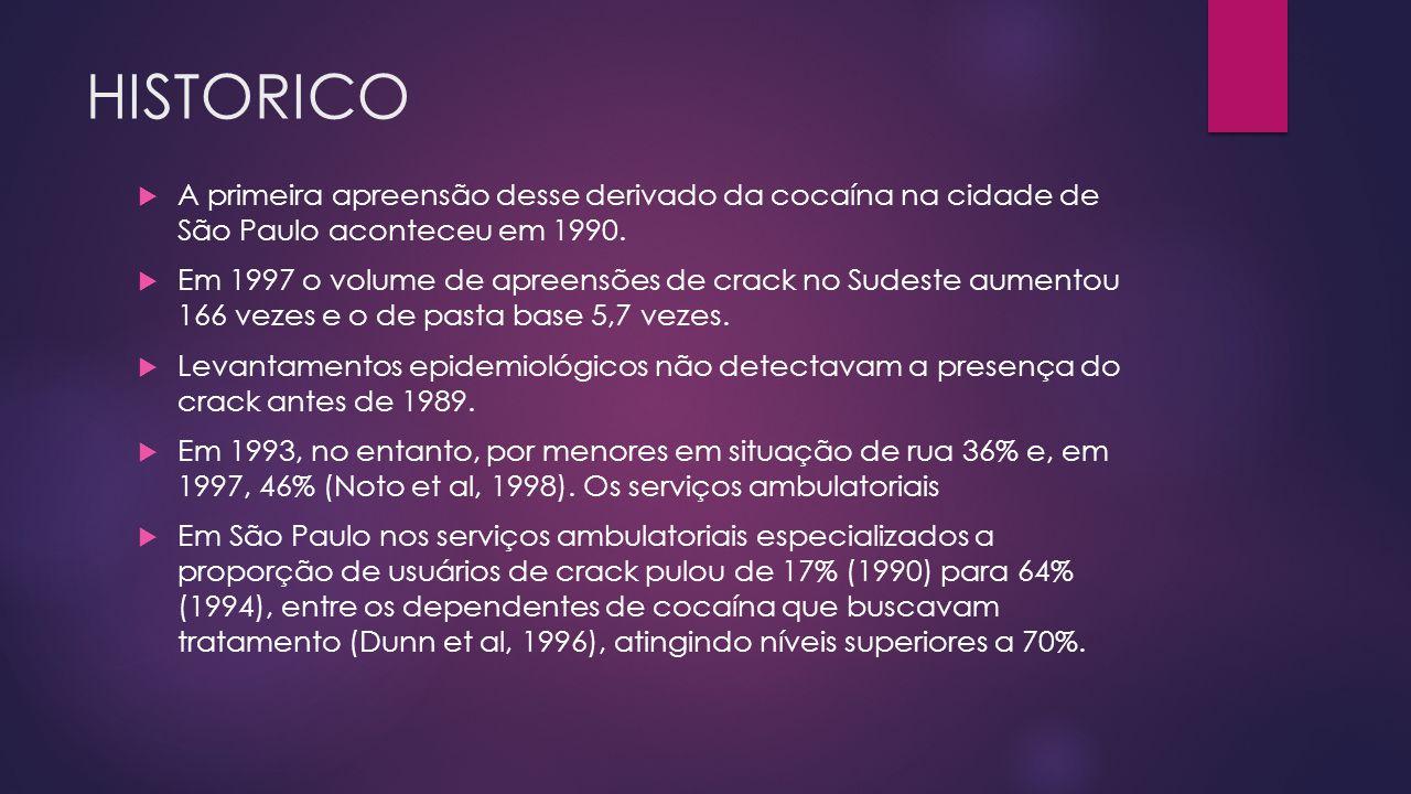 HISTORICO A primeira apreensão desse derivado da cocaína na cidade de São Paulo aconteceu em 1990.