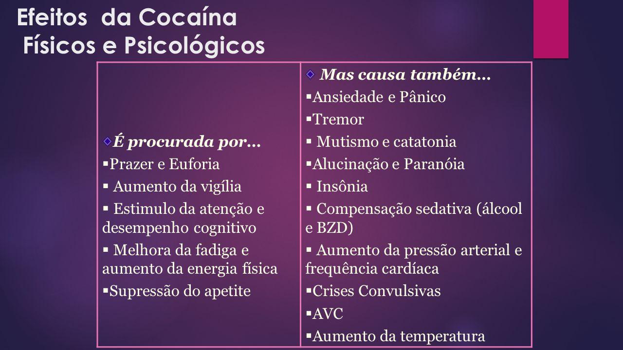 Efeitos da Cocaína Físicos e Psicológicos