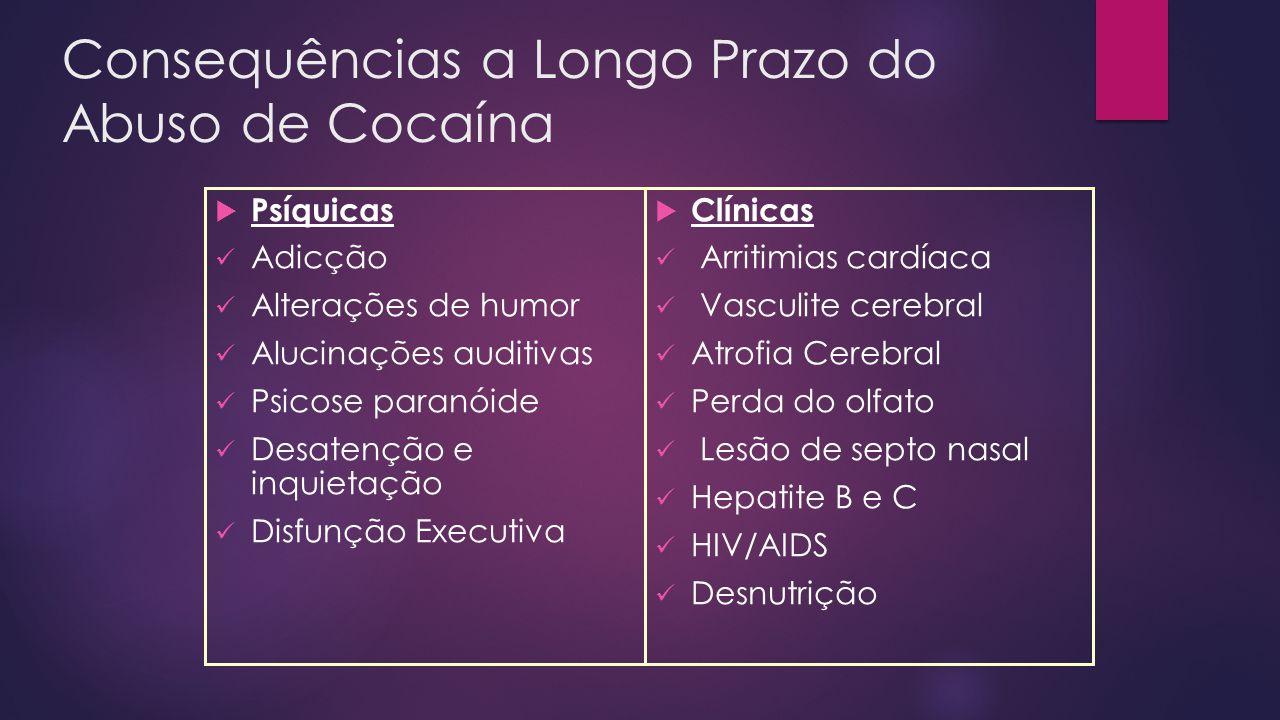 Consequências a Longo Prazo do Abuso de Cocaína