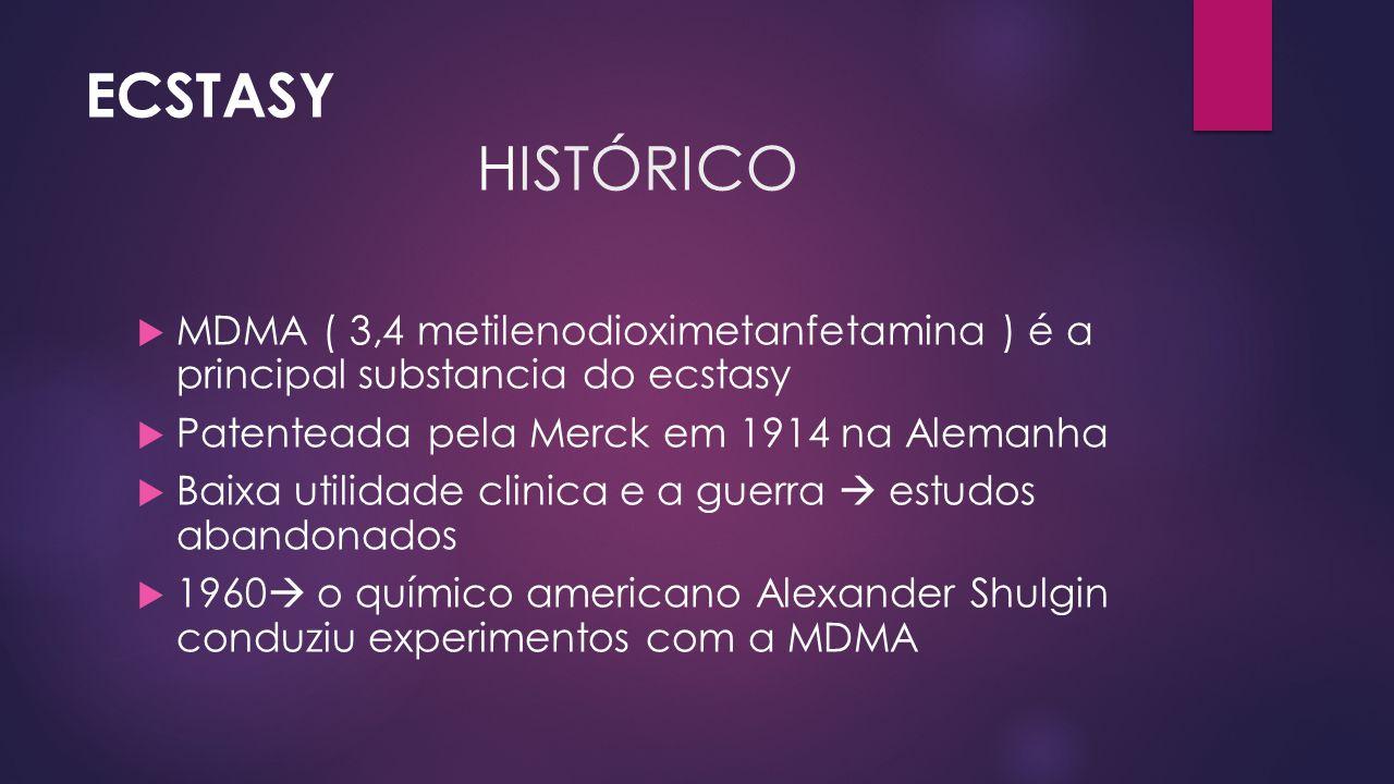 ECSTASY HISTÓRICO MDMA ( 3,4 metilenodioximetanfetamina ) é a principal substancia do ecstasy.