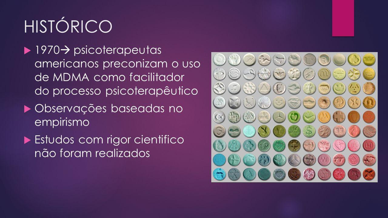 HISTÓRICO 1970 psicoterapeutas americanos preconizam o uso de MDMA como facilitador do processo psicoterapêutico.