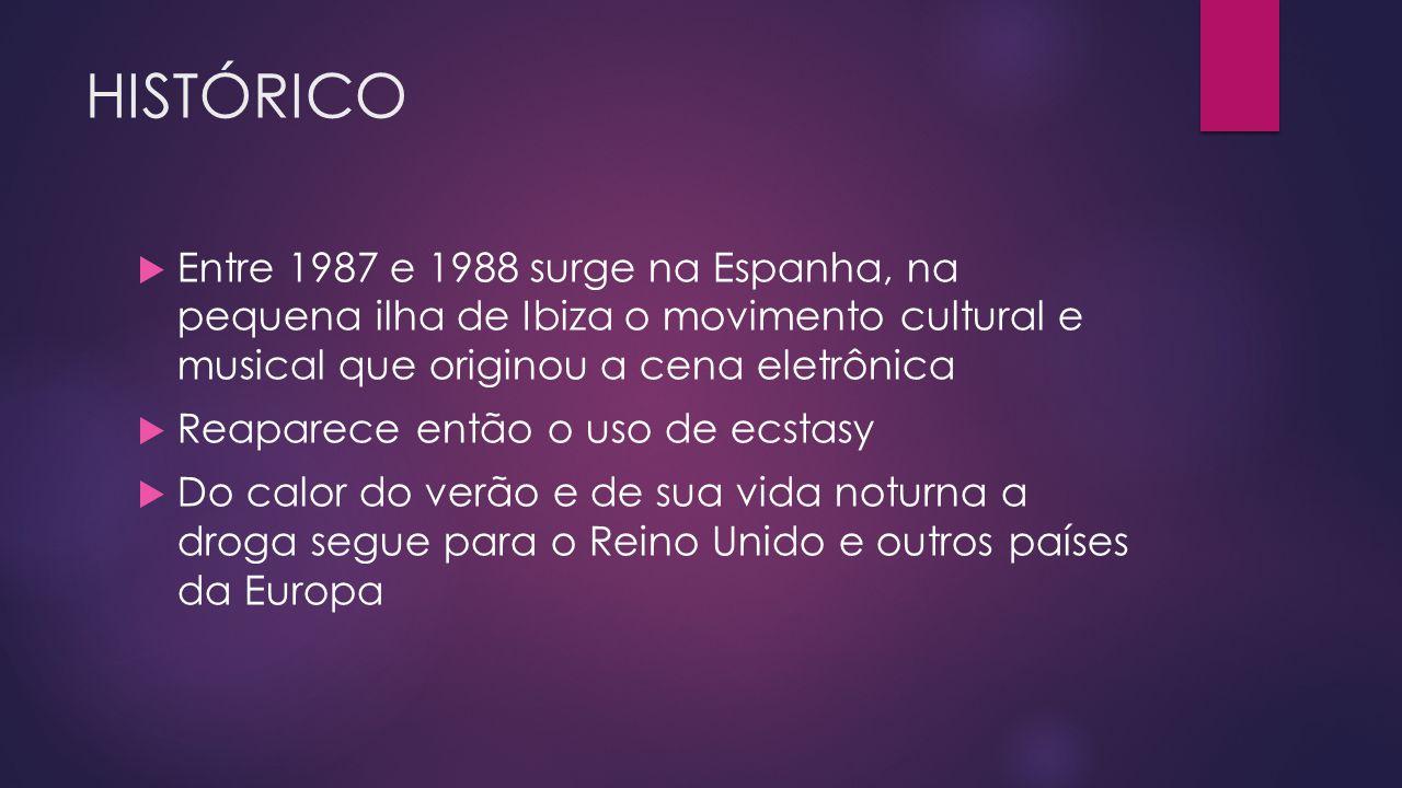HISTÓRICO Entre 1987 e 1988 surge na Espanha, na pequena ilha de Ibiza o movimento cultural e musical que originou a cena eletrônica.