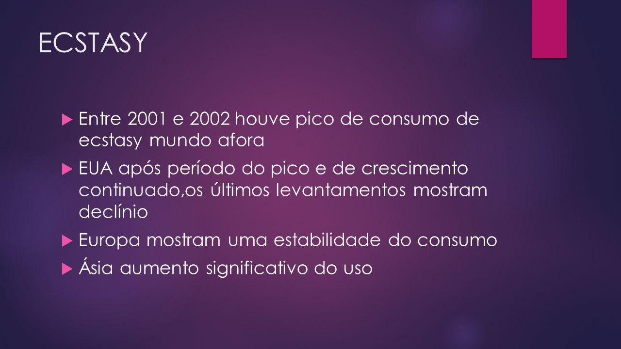 ECSTASY Entre 2001 e 2002 houve pico de consumo de ecstasy mundo afora