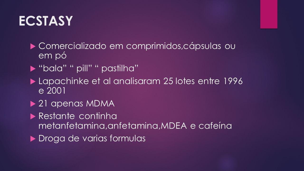 ECSTASY Comercializado em comprimidos,cápsulas ou em pó