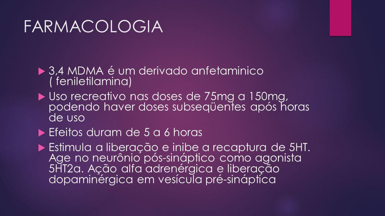 FARMACOLOGIA 3,4 MDMA é um derivado anfetaminico ( feniletilamina)