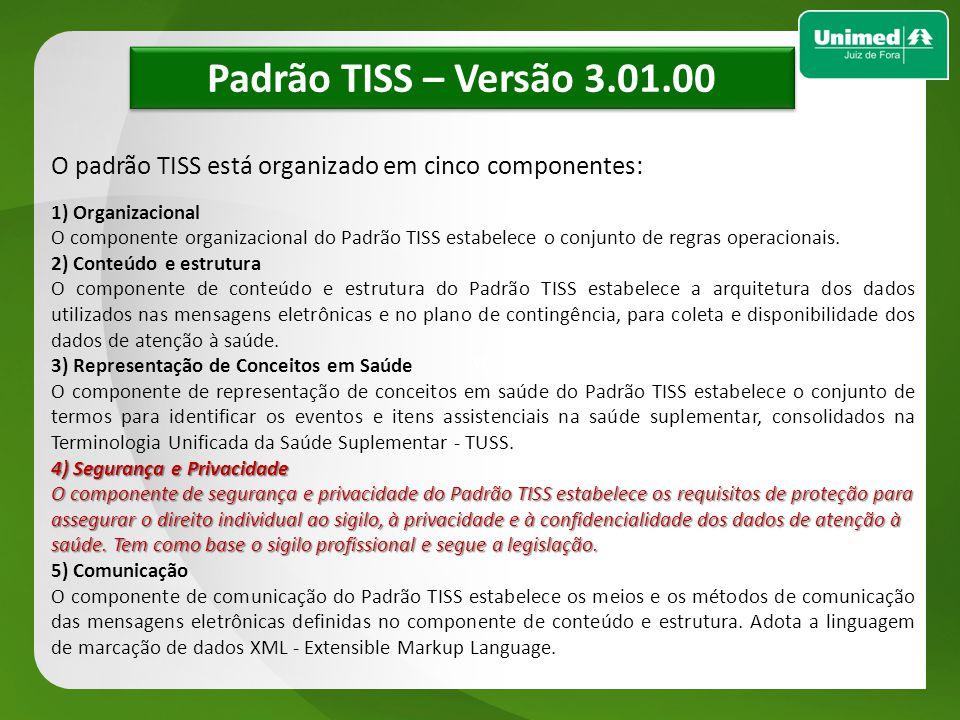 Padrão TISS – Versão 3.01.00 O padrão TISS está organizado em cinco componentes: 1) Organizacional.