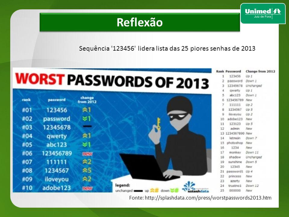 Reflexão Sequência 123456 lidera lista das 25 piores senhas de 2013