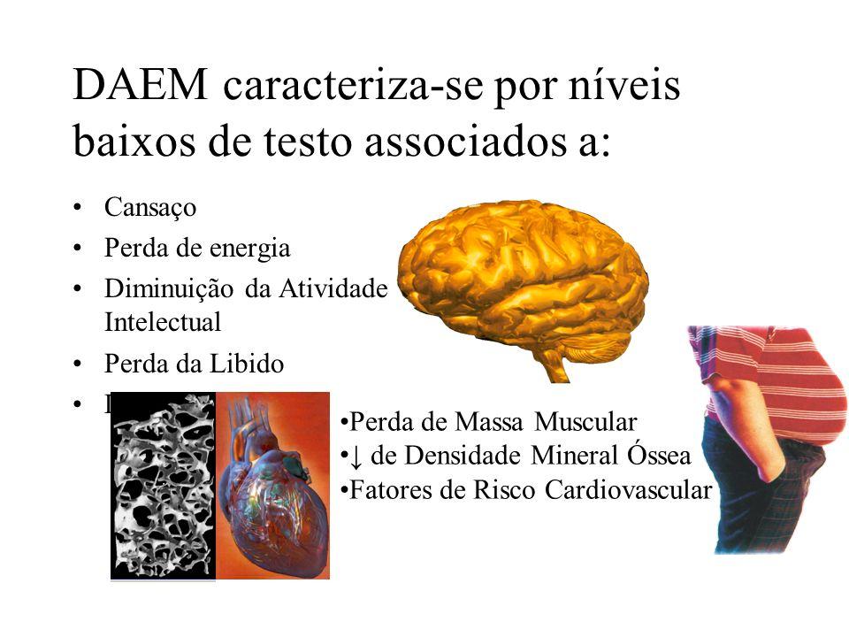 DAEM caracteriza-se por níveis baixos de testo associados a: