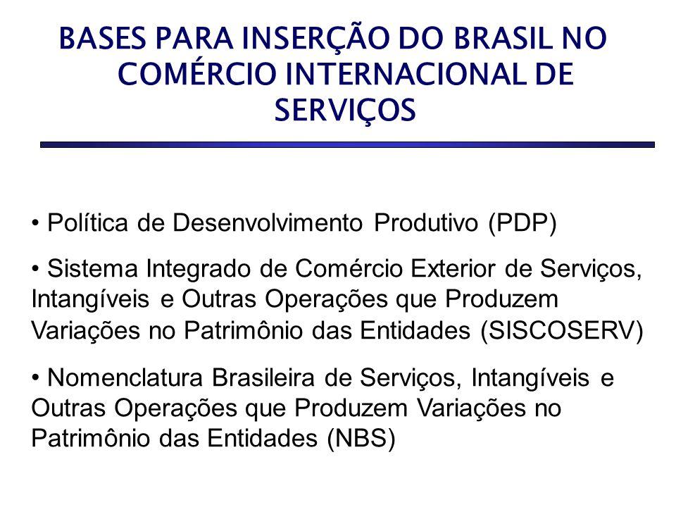 BASES PARA INSERÇÃO DO BRASIL NO COMÉRCIO INTERNACIONAL DE SERVIÇOS