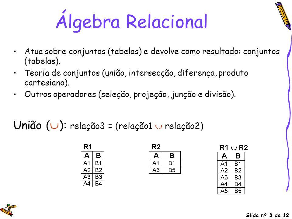 Álgebra Relacional União (): relação3 = (relação1  relação2)