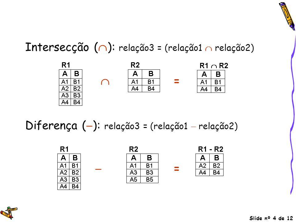 Intersecção (): relação3 = (relação1  relação2)