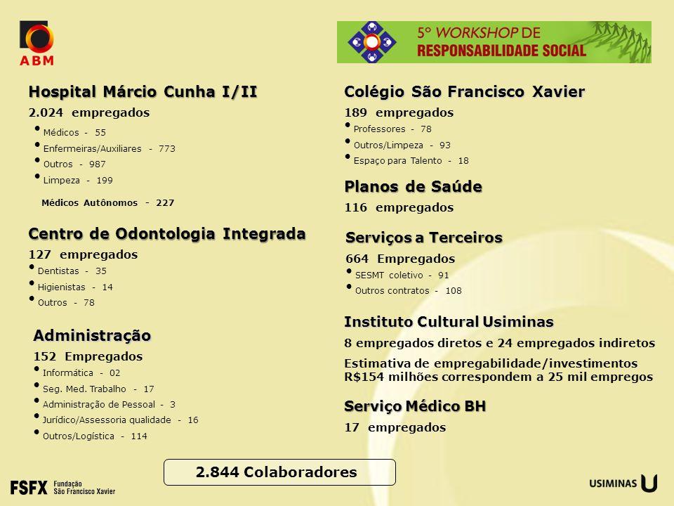 Hospital Márcio Cunha I/II Colégio São Francisco Xavier