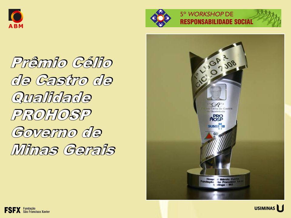 Prêmio Célio de Castro de Qualidade PROHOSP