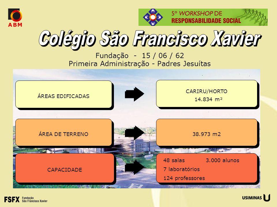 Fundação - 15 / 06 / 62 Primeira Administração - Padres Jesuítas