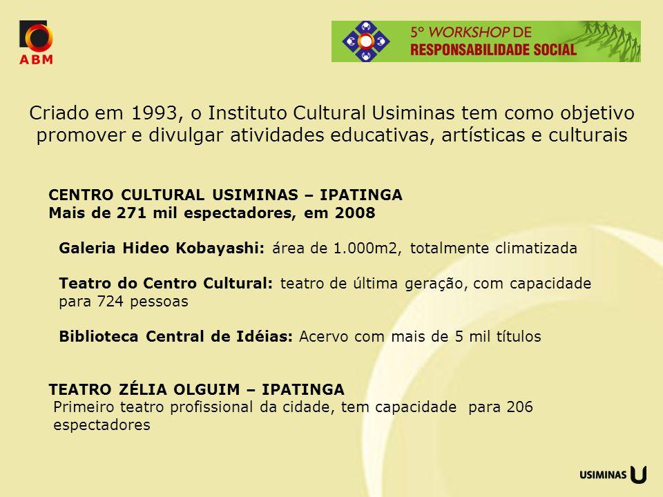 Criado em 1993, o Instituto Cultural Usiminas tem como objetivo promover e divulgar atividades educativas, artísticas e culturais