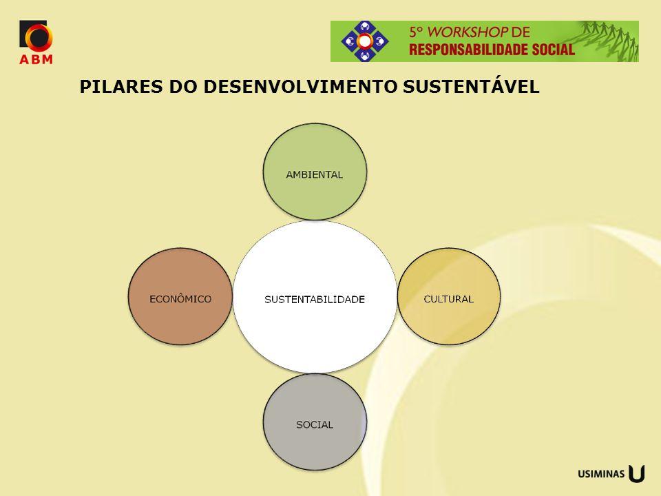 PILARES DO DESENVOLVIMENTO SUSTENTÁVEL