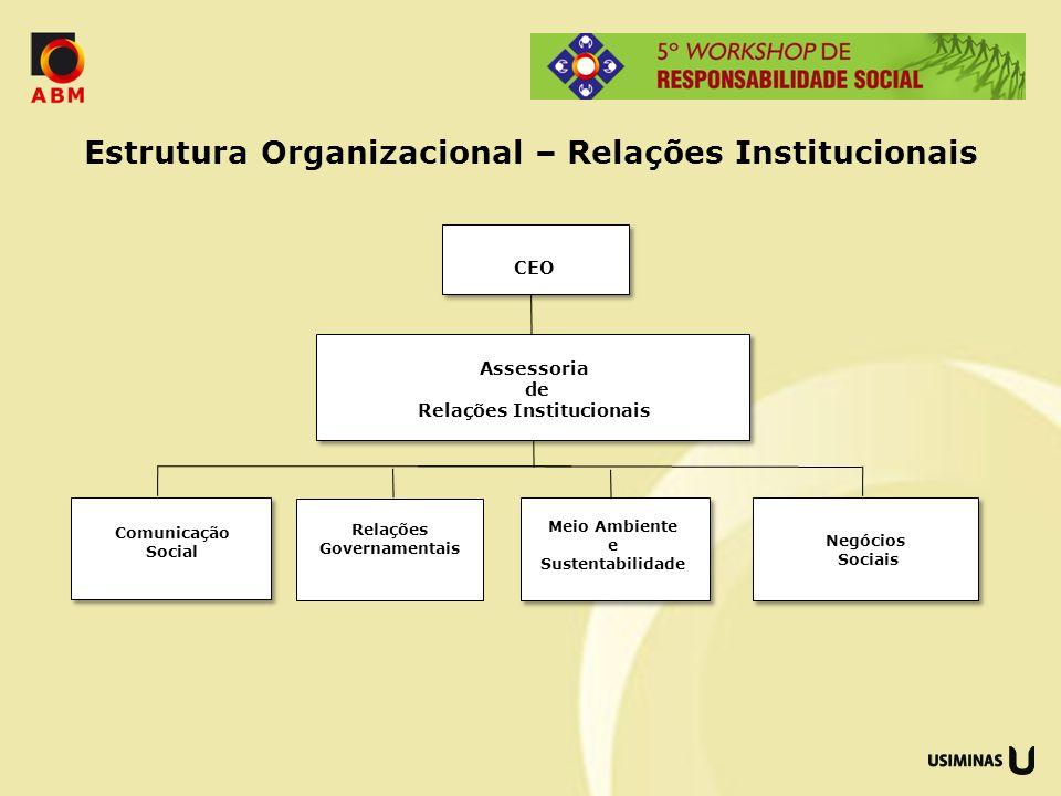 Estrutura Organizacional – Relações Institucionais