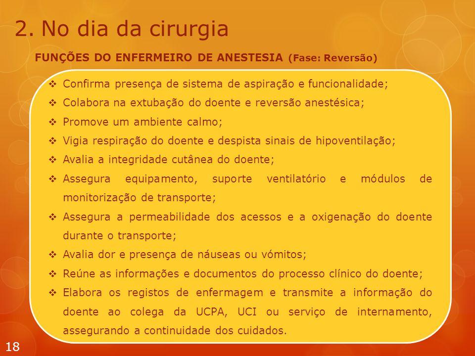 No dia da cirurgia FUNÇÕES DO ENFERMEIRO DE ANESTESIA (Fase: Reversão)