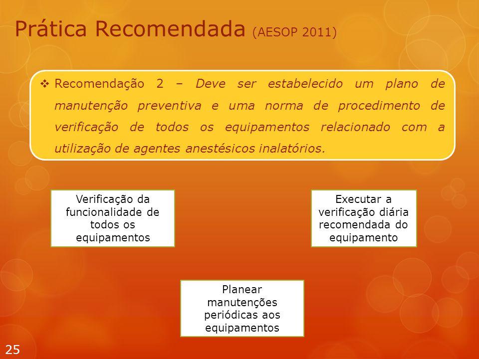 Prática Recomendada (AESOP 2011)