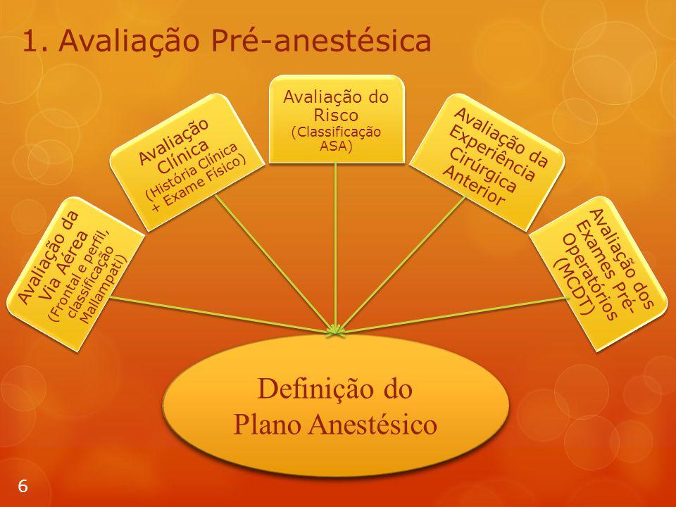Avaliação Pré-anestésica