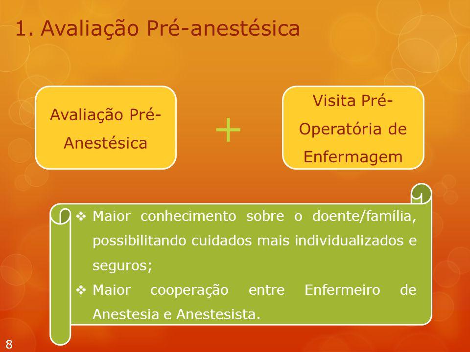 + Avaliação Pré-anestésica Visita Pré-Operatória de Enfermagem