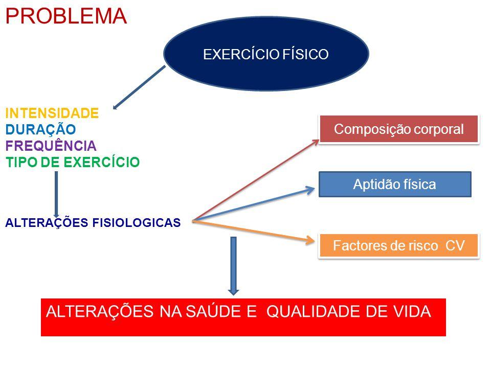 PROBLEMA ALTERAÇÕES NA SAÚDE E QUALIDADE DE VIDA EXERCÍCIO FÍSICO