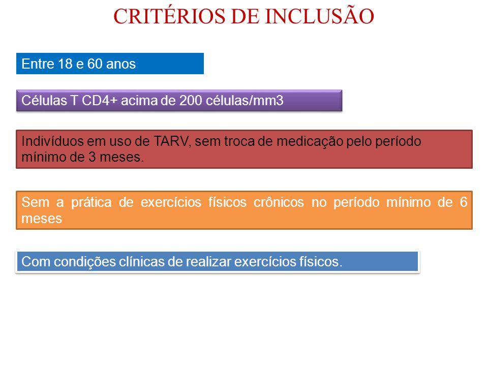 CRITÉRIOS DE INCLUSÃO Entre 18 e 60 anos