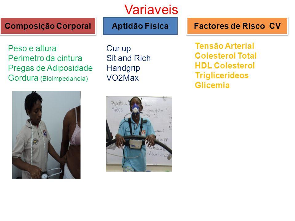 Variaveis Composição Corporal Aptidão Física Factores de Risco CV