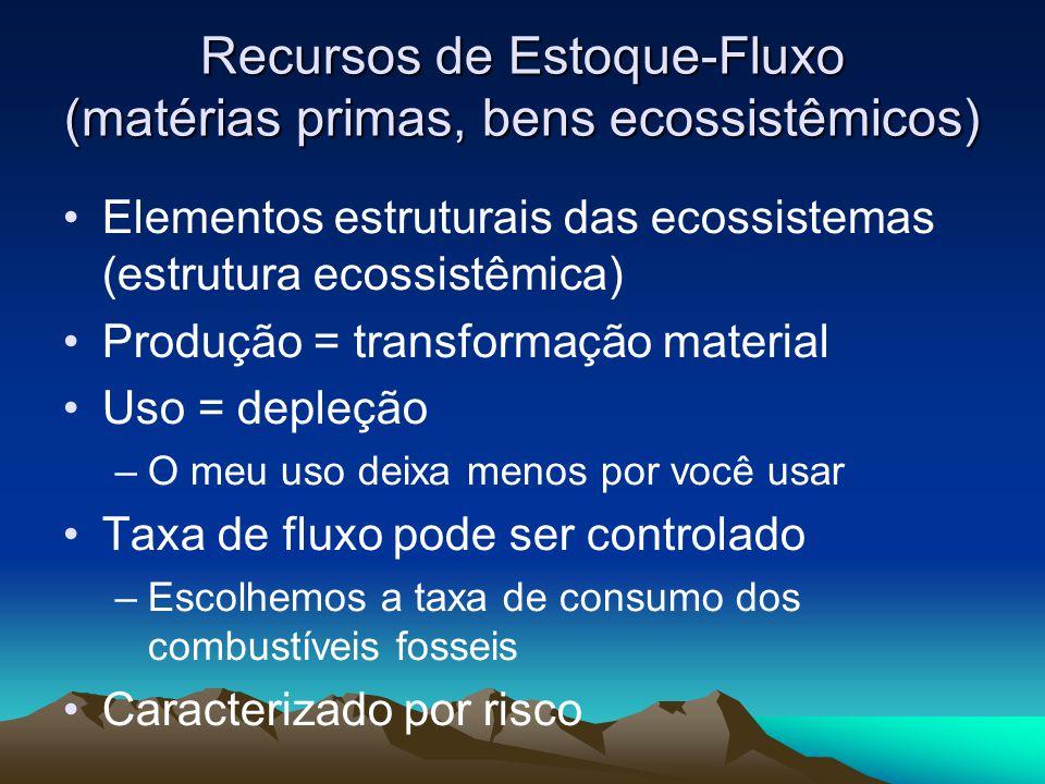 Recursos de Estoque-Fluxo (matérias primas, bens ecossistêmicos)