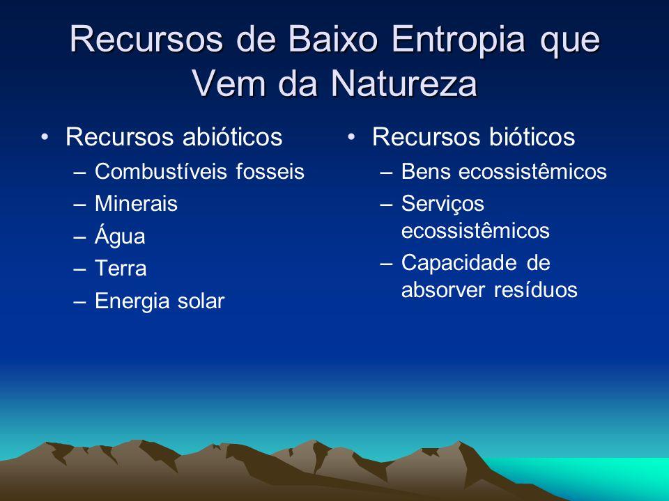 Recursos de Baixo Entropia que Vem da Natureza