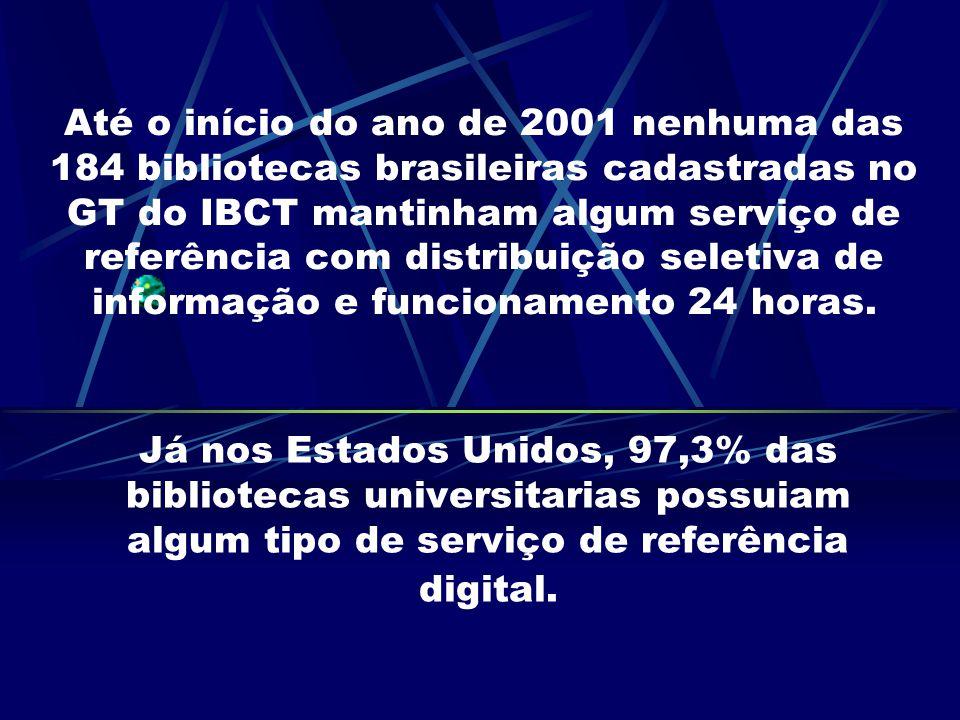 Até o início do ano de 2001 nenhuma das 184 bibliotecas brasileiras cadastradas no GT do IBCT mantinham algum serviço de referência com distribuição seletiva de informação e funcionamento 24 horas.