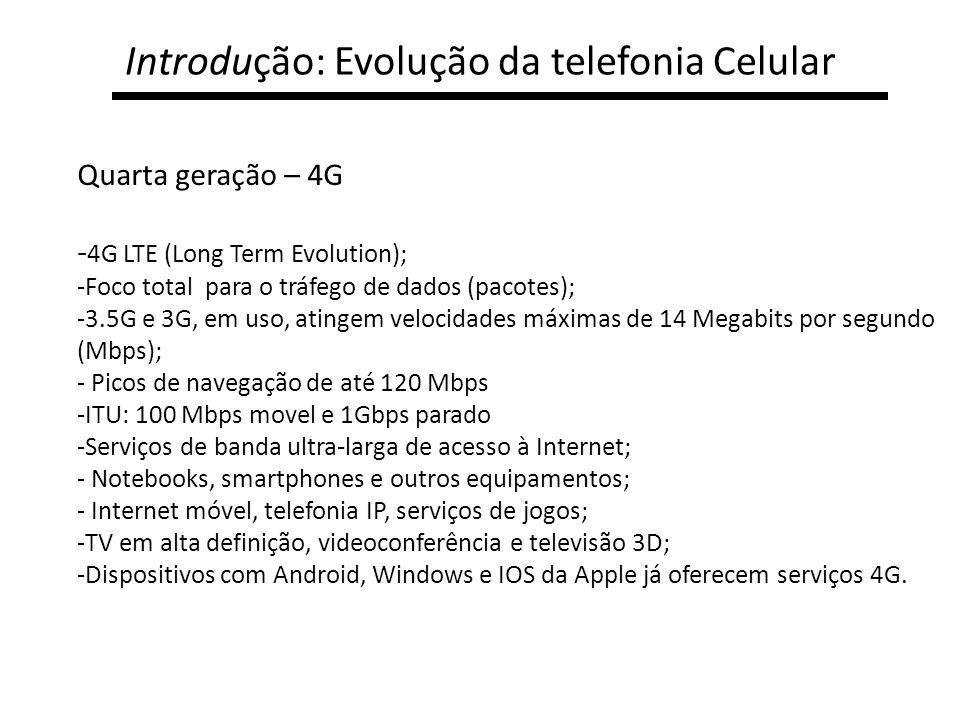 Introdução: Evolução da telefonia Celular