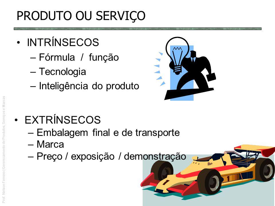 PRODUTO OU SERVIÇO INTRÍNSECOS EXTRÍNSECOS Fórmula / função Tecnologia