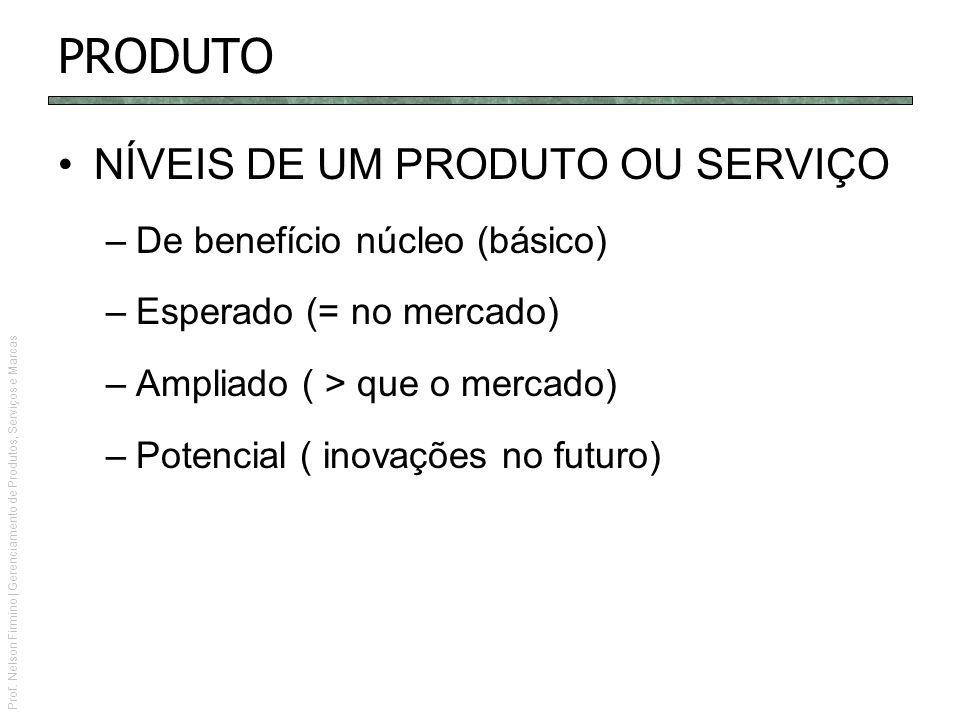 PRODUTO NÍVEIS DE UM PRODUTO OU SERVIÇO De benefício núcleo (básico)