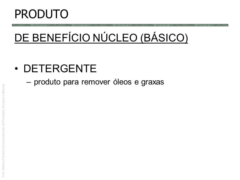 PRODUTO DE BENEFÍCIO NÚCLEO (BÁSICO) DETERGENTE