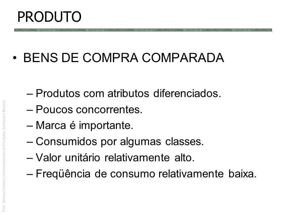 PRODUTO BENS DE COMPRA COMPARADA Produtos com atributos diferenciados.