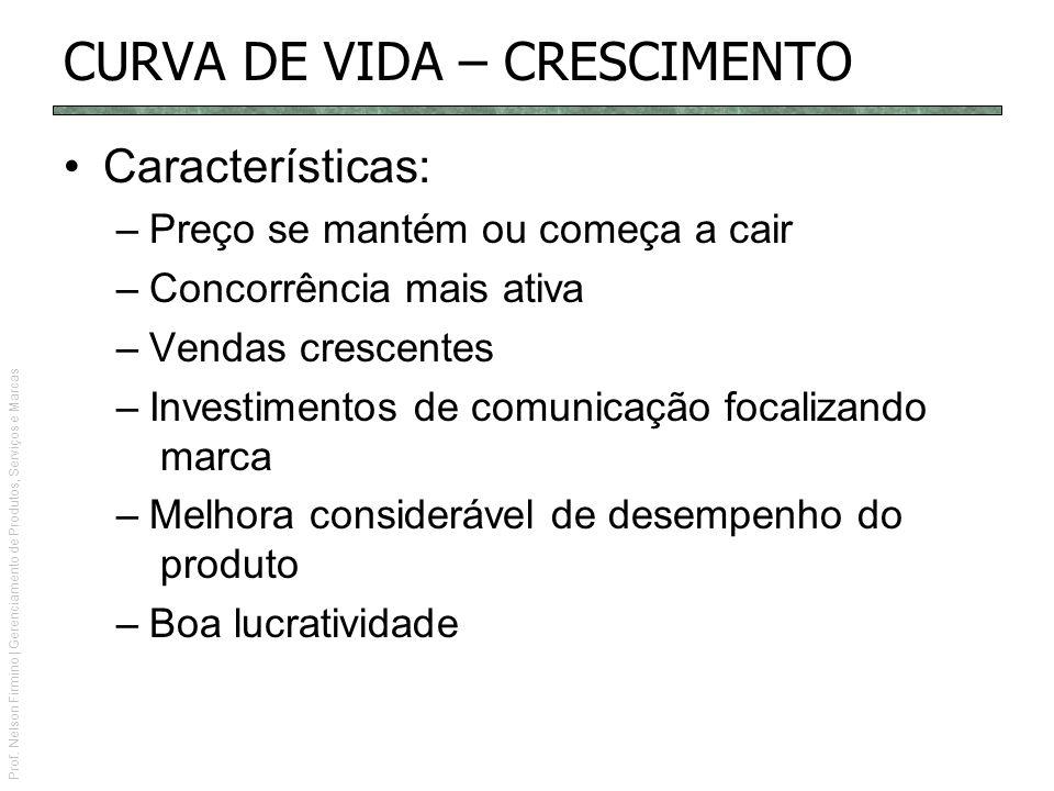 CURVA DE VIDA – CRESCIMENTO