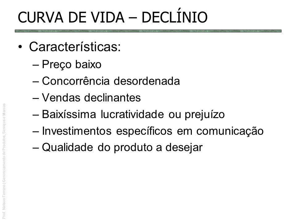 CURVA DE VIDA – DECLÍNIO