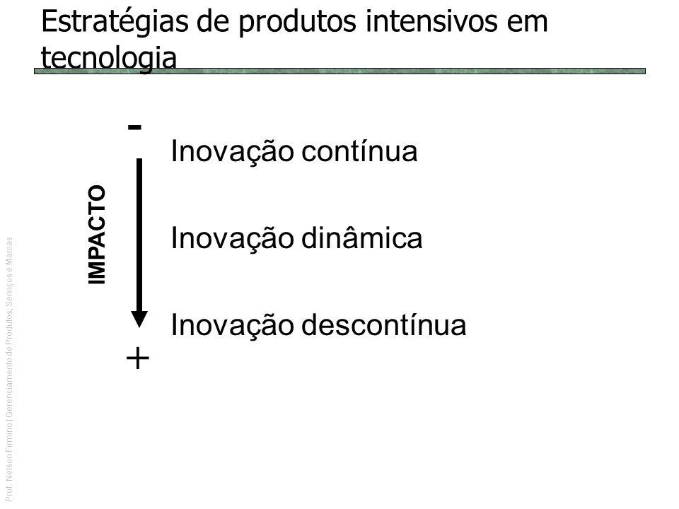 Estratégias de produtos intensivos em tecnologia
