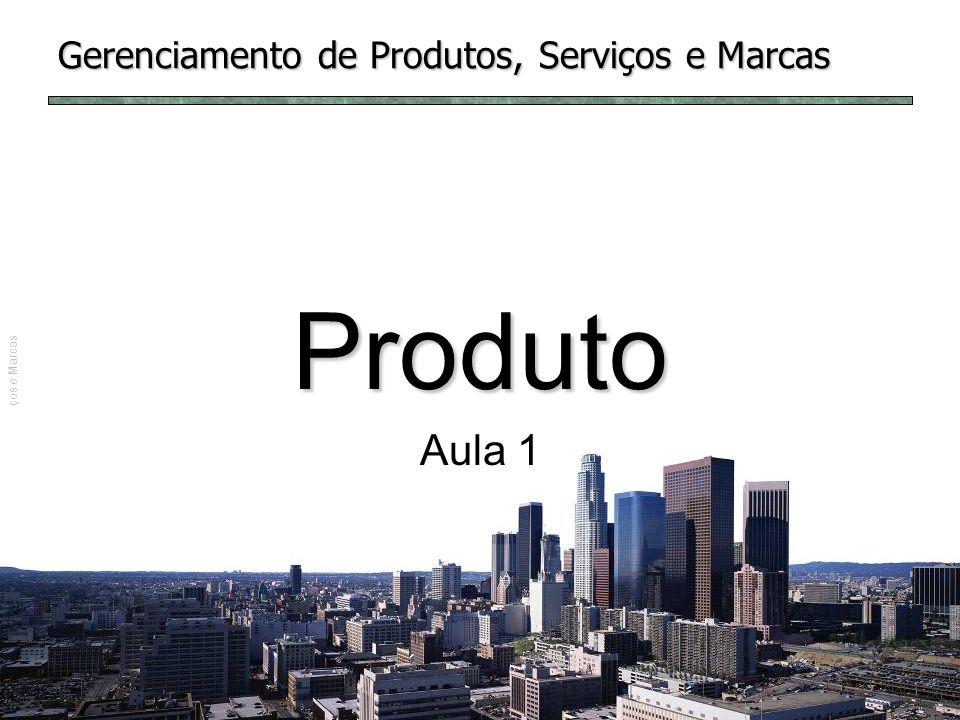 Gerenciamento de Produtos, Serviços e Marcas