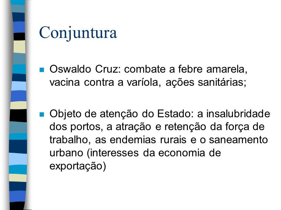Conjuntura Oswaldo Cruz: combate a febre amarela, vacina contra a varíola, ações sanitárias;