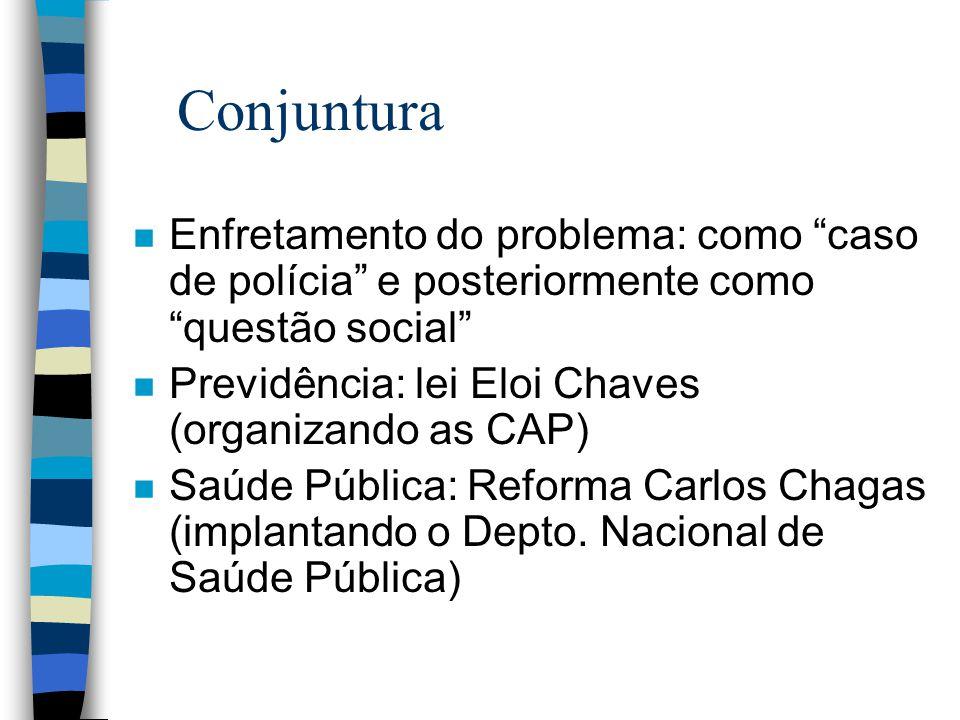 Conjuntura Enfretamento do problema: como caso de polícia e posteriormente como questão social Previdência: lei Eloi Chaves (organizando as CAP)