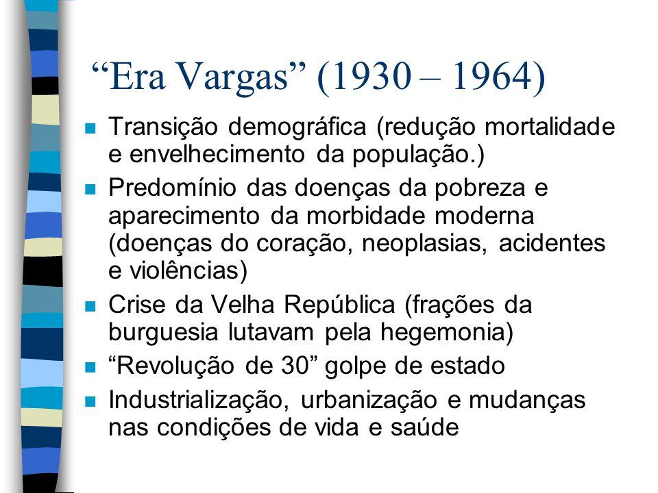 Era Vargas (1930 – 1964) Transição demográfica (redução mortalidade e envelhecimento da população.)