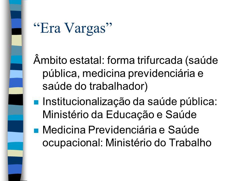 Era Vargas Âmbito estatal: forma trifurcada (saúde pública, medicina previdenciária e saúde do trabalhador)