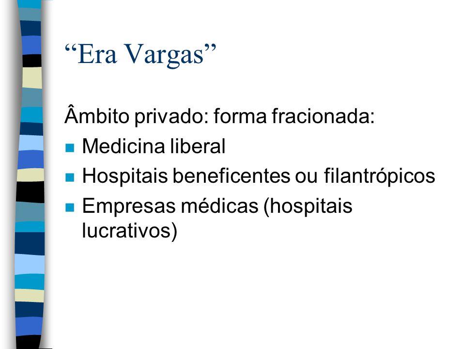 Era Vargas Âmbito privado: forma fracionada: Medicina liberal