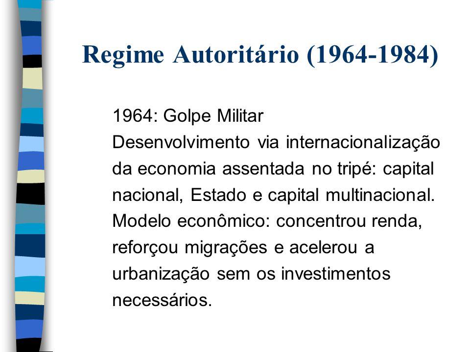 Regime Autoritário (1964-1984)